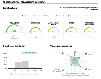 pic_EcoVadis Gold_HCS Group Sustainability Performance Overview