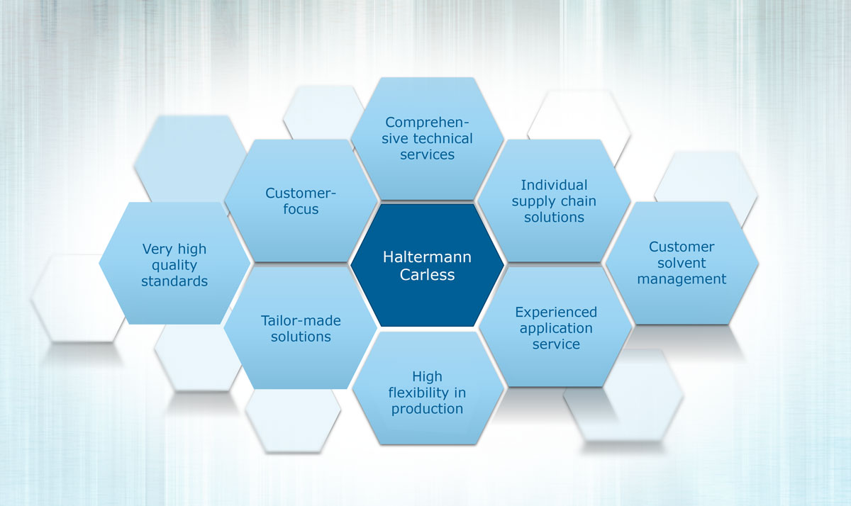 Haltermann Carless Services